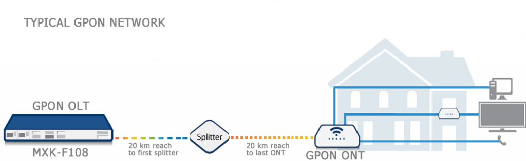 GPON-MXK-F108-schematic-wo-WIFI2.png